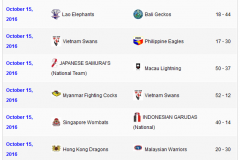 Asia Champs2 Match Results
